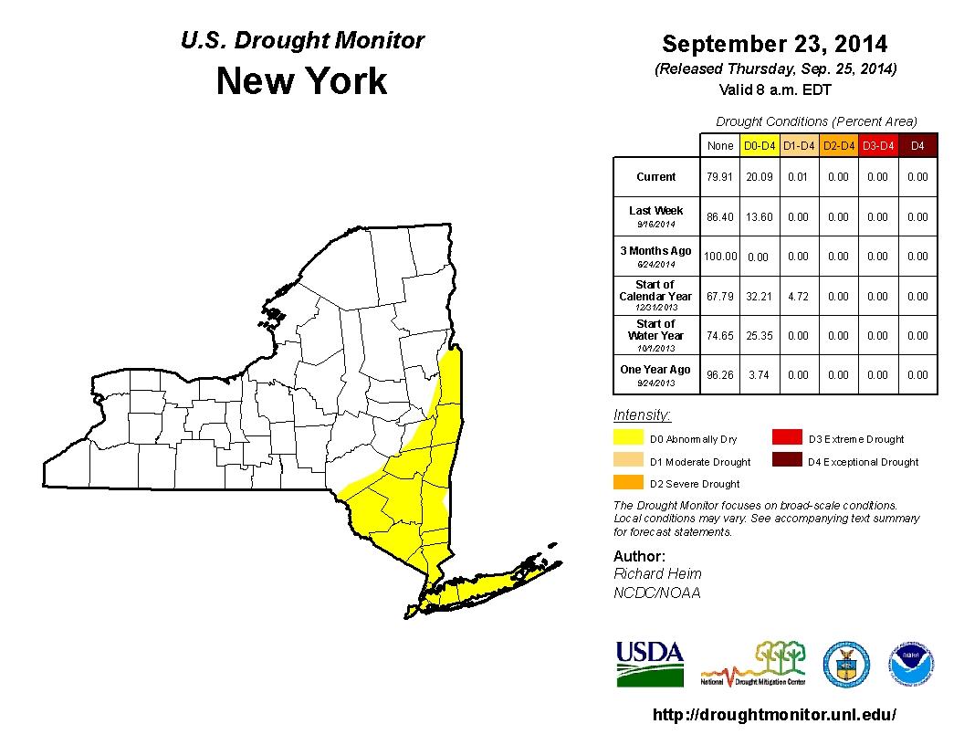 Credit: US Drought Monitor